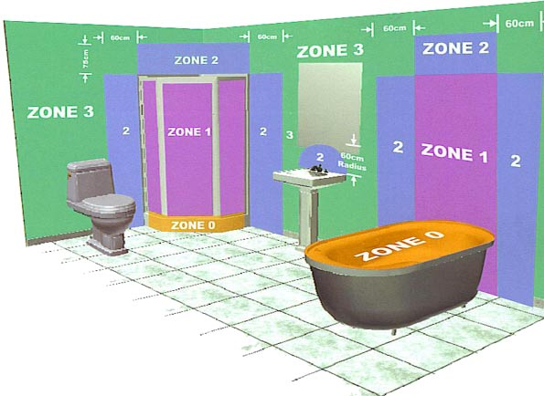 The lighting site for Zone 0 bathroom lights